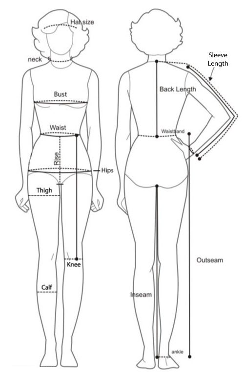 template for body measurements - thevictorianparlor.co